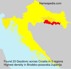 Gazdovic