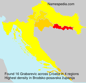 Grabarevic