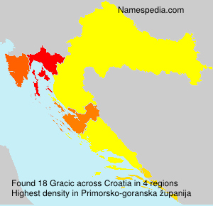 Surname Gracic in Croatia