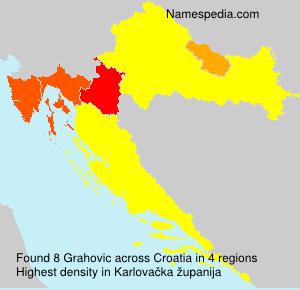Grahovic
