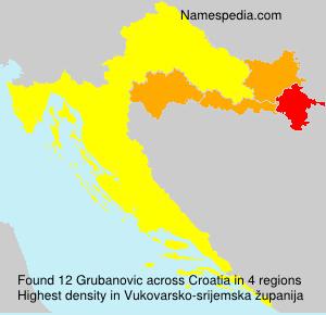 Grubanovic
