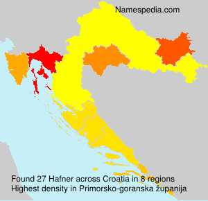 Surname Hafner in Croatia