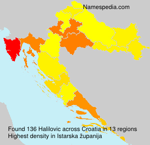 Halilovic - Croatia