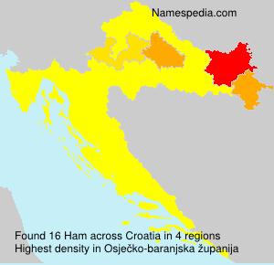 Familiennamen Ham - Croatia