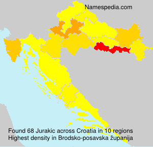 Jurakic