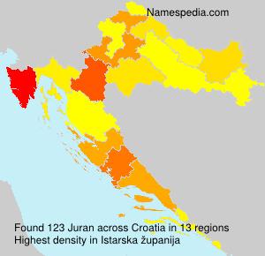 Surname Juran in Croatia