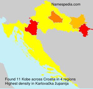 Surname Kobe in Croatia