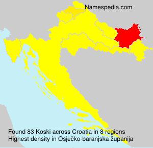 Surname Koski in Croatia