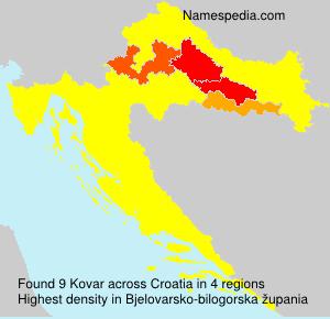 Surname Kovar in Croatia