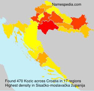 Surname Kozic in Croatia