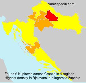 Familiennamen Kupirovic - Croatia