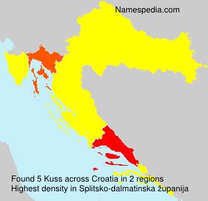 Surname Kuss in Croatia