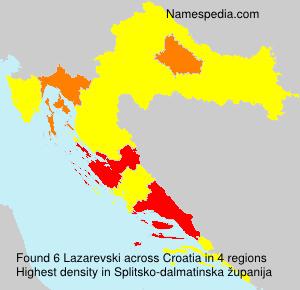Lazarevski