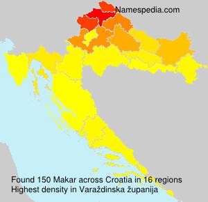 Surname Makar in Croatia