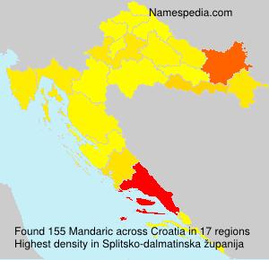 Surname Mandaric in Croatia