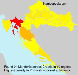Surname Mandekic in Croatia