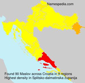 Surname Maslov in Croatia