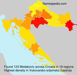 Medakovic