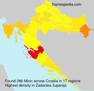 Surname Micic in Croatia