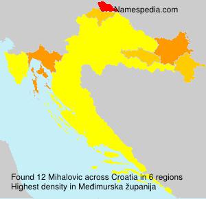 Mihalovic