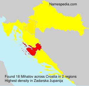 Familiennamen Mihatov - Croatia