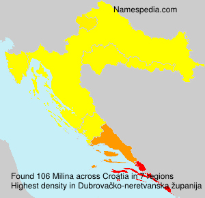 Surname Milina in Croatia