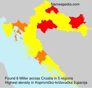 Surname Miller in Croatia