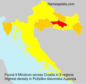 Mirolovic
