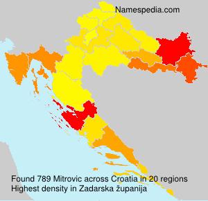 Surname Mitrovic in Croatia