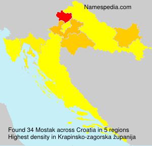 Surname Mostak in Croatia