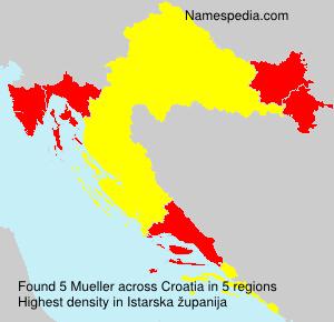 Surname Mueller in Croatia
