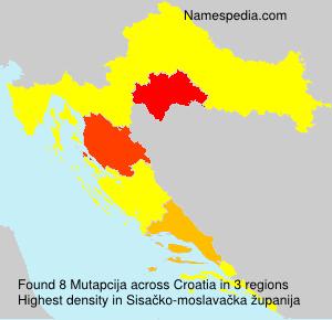Surname Mutapcija in Croatia