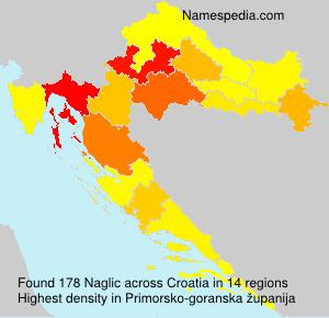 Surname Naglic in Croatia