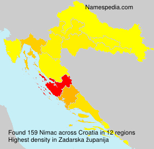 Surname Nimac in Croatia
