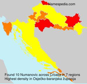 Numanovic