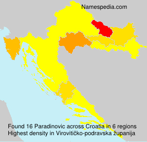 Surname Paradinovic in Croatia