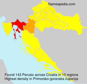 Surname Perusic in Croatia