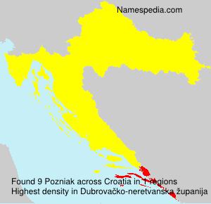 Surname Pozniak in Croatia