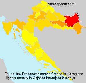 Prodanovic - Croatia