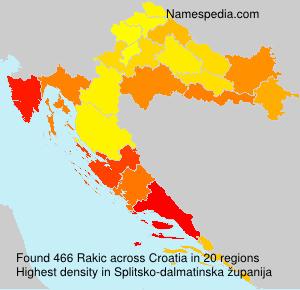 Surname Rakic in Croatia