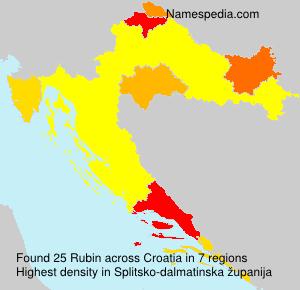 Rubin - Croatia