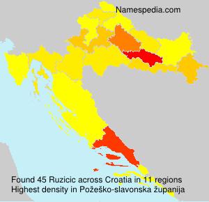 Familiennamen Ruzicic - Croatia
