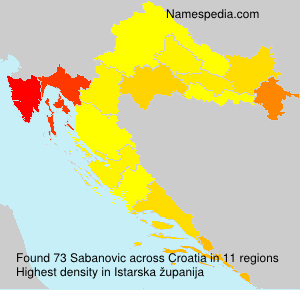 Surname Sabanovic in Croatia