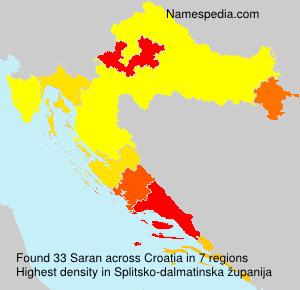 Surname Saran in Croatia