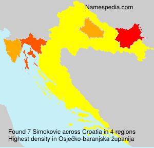 Simokovic