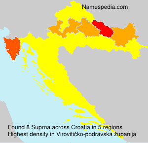 Surname Suprna in Croatia