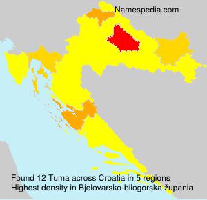 Surname Tuma in Croatia
