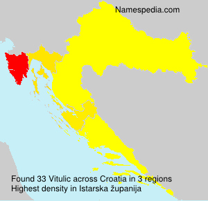 Surname Vitulic in Croatia