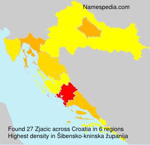 Zjacic - Croatia