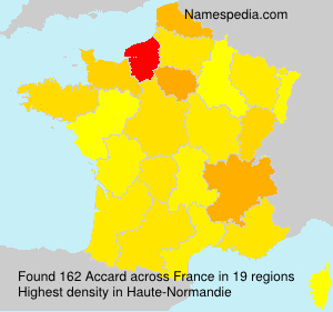 Surname Accard in France